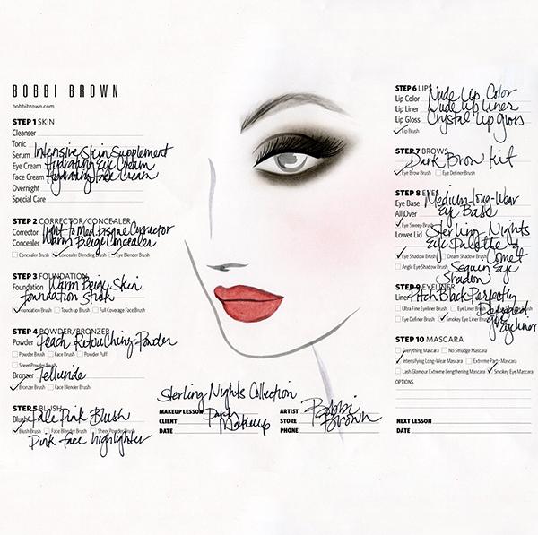 Facechart Scan SterlingNights Лимитированные коллекции макияжа: завладеть любой ценой