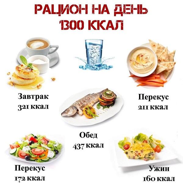 diete 1300 kcal